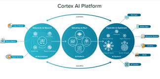 CognitiveScale Reveals New Generation of AI Software For Enterprise