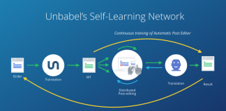 Portuguese Startup Unbabel Raises $23M for its AI-Human Translation Technology
