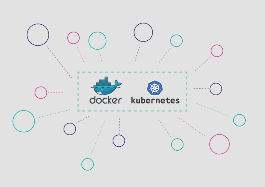 Full Containerization with Kubernetes and Docker